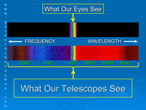 What our eyes see and what telescopes see.