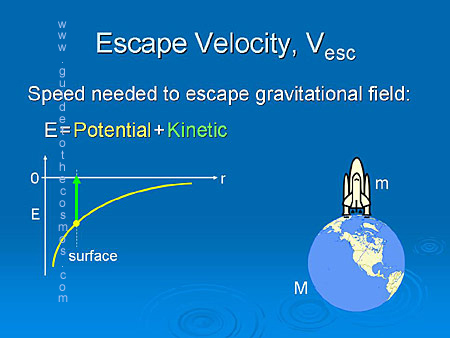 Escape velocity - speed needed to escape gravitational field