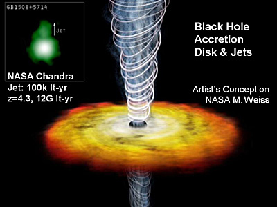 Black hole accretion disk and jets